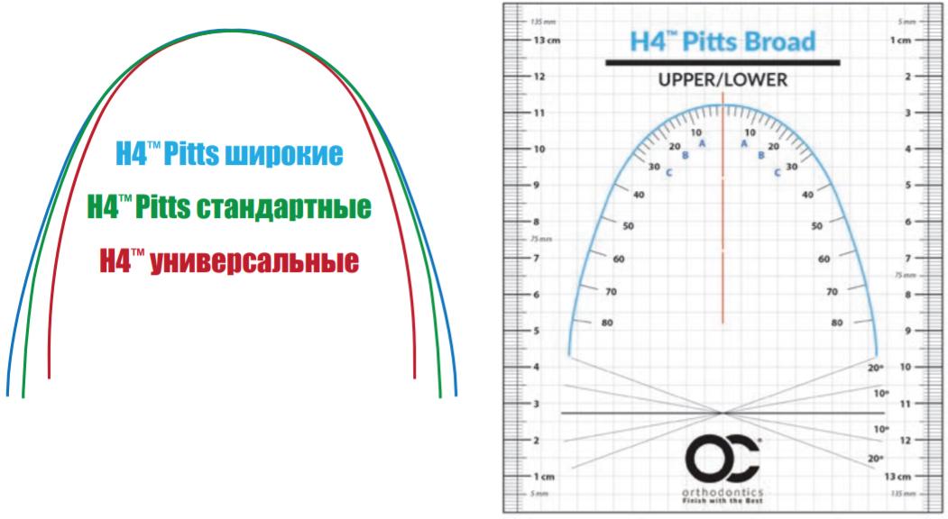 Лицевая дуга для ортодонтии, длинная и короткая, цены